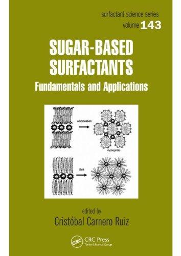 Sugar-Based Surfactants: Fundamentals and Applications: 143 (Surfactant Science)