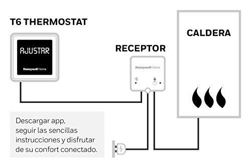 Honeywell T6 - Termostato programable...