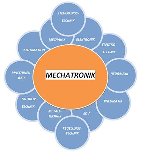 Fachwoerter-Erklaerungen/ Mechatronik-Lexikon + deutsch-englisch Begriffe-Uebersetzungen (Woerterbuch) - in german language: glossary mechatronics (terms) + dictionary