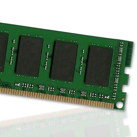 64MB DRAM für 2691 RAM Speicher Upgrade (MEM2691-64D)