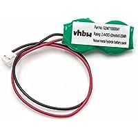 vhbw Batería bios Ni-MH 20mAh (2.4V) Portátil Notebook Laptop Toshiba Tecra A8-S8513, Tecra A8-S8514, Tecra A8-ST3612, Tecra A9-S9012X, Tecra A9-S9013