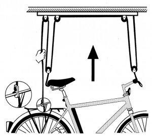 atlantic-fahrrad-deckenlift-2017-fahrradhalter