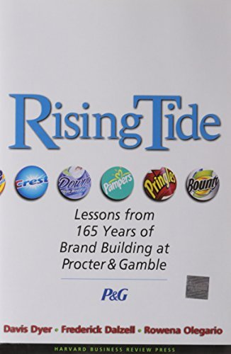 rising-tide-lessons-from-165-years-of-brand-building-at-procter-gamble-by-davis-dyer-2004-07-01