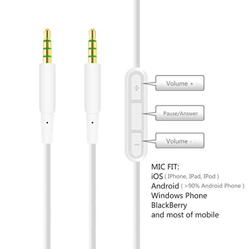 geekria QuickFit Ersatz Kabel mit Mikrofon für Skullcandy Hesh, Hesh 2, Crusher, Mahlen Kopfhörer/Audio Kabel mit Lautstärkeregler und Mikrofon, funktioniert mit Apple und Android Gerät (weiß) (Ea Monster-kopfhörer)