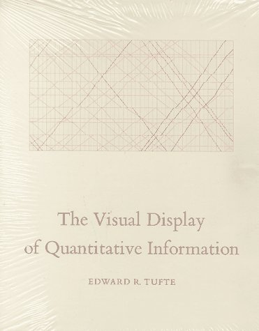 The Visual Display of Quantitative Information por Edward R. Tufte