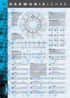 HARMONIELEHRE POSTER - arrangiert für Poster [Noten / Sheetmusic]