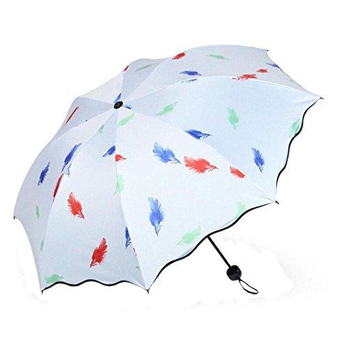 lxtx-parapluie-pliable-en-vinyle-sunny-sun-sun-umbrella-2