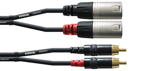 intro-cfu-15-mc-cinch-rca-kabel-15m-schwarz