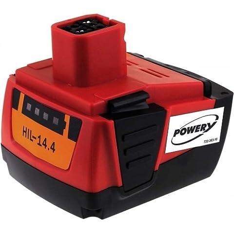 Batterie B 144 - Batterie pour Hilti type B