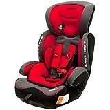 Babyauto 8436015309807 Siège Enfant Konar, Rouge/Gris, 9 à 36 kg/9 Mois à 12 Année (E13/ECE R44/04)