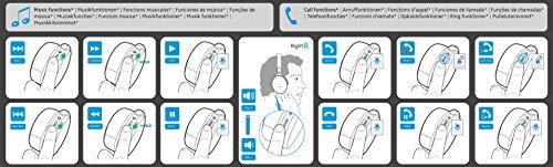 Sennheiser HD 4.40BT - Auriculares inalámbricos Cerrado (con Bluetooth) Color Negro