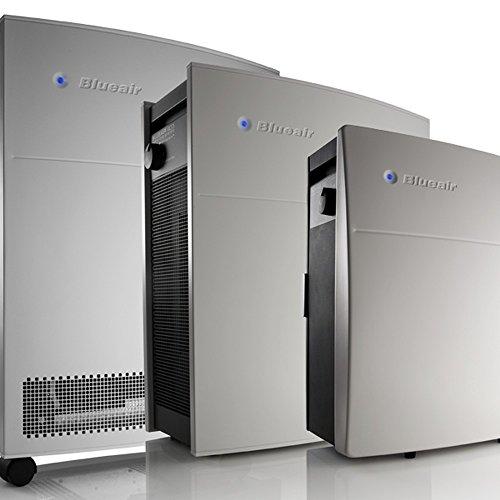 Blueair 270 E Room Air Purifier (White)