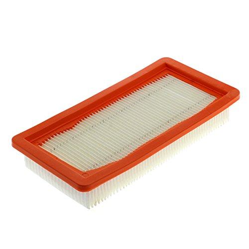 CleanMonster Motorschutzfilter kompatibel zu Kärcher 6.414-631.0 / 64146310 / K 5500, DS 5500, DS 5600