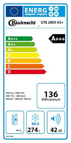 Bauknecht GTE 2805 A3+ Gefriertruhe / 92 cm Höhe / 136 kWh/Jahr / 0 l Kühlteil / 274 l Gefrierteil / Besonders energiesparend / Kindersicherung - 2