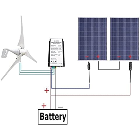 ECO-WORTHY 24V 600W Wind and Solar Power System: 1pc 400W Wind Turbine Generator + 2pcs 100W Polycrystalline Solar Panels + 1 Pair MC4 Connectors with 12cm Cable for Charging 24 Volt Battery