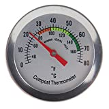 Thermomètre à Compost-Cadran e...