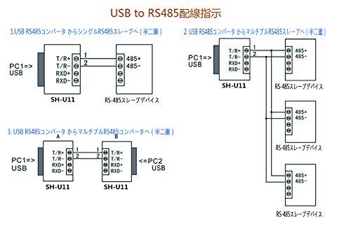 DSD TECH USB zu RS485 RS422 Konverter mit FTDI FT232 Chip Kompatibel mit Windows 10, 8, 7, XP und Mac OS X