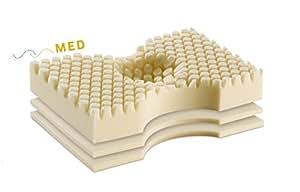 sanapur kissen med ergonomisches orthop disches h henverstellbares kopfkissen r cken. Black Bedroom Furniture Sets. Home Design Ideas