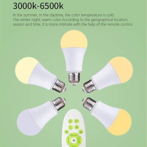SHELLTB LED-Lampen E27, dimmbar, 2700 K, weichweiß, 800 Lumen, mittlere Schraubsockel, Energy Star, UL-gelistet, 5 Watt [60 Watt-Äquivalent],1pcs -