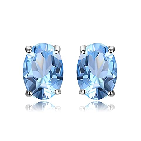 JewelryPalace Oval 1.9ct Natural Sky Blue Topaz Birthstone Stud Earrings Solid 925 Sterling Silver
