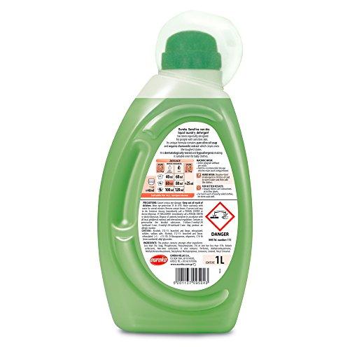 saba banana as organic liquid detergent