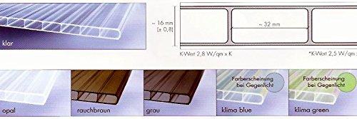 doppelstegplatten 16 mm preisvergleiche erfahrungsberichte und kauf bei nextag. Black Bedroom Furniture Sets. Home Design Ideas