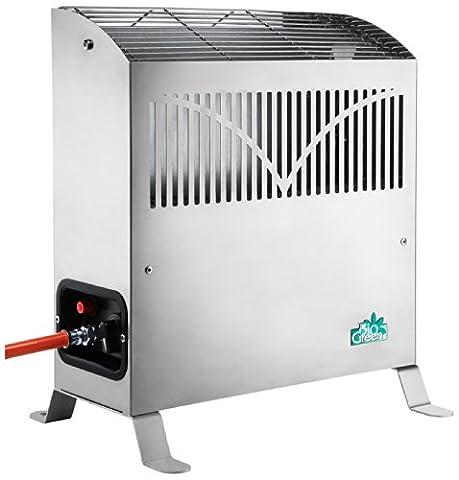 Bio Green FY 45/GB 4.5KW Frosty Propane Greenhouse Heater