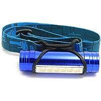 lokep USB batteria lampada frontale a LED, Mini leggero torcia, multifunzione testa lampada può essere un Power Bank, IPX6impermeabile e corpo in lega di alluminio, Uomo, Blue