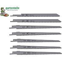 Gartenteile Sägeblatt Set 7 teilig zum Schneiden von Kunststoff, Metall und Holz, passend für Akku Aststäge AAS 1080