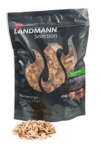 Landmann Alum. M.