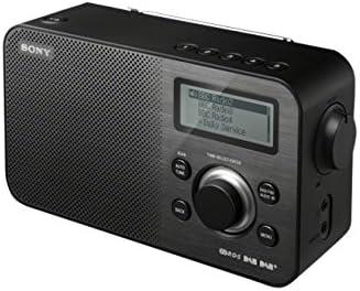 Die besten Digitalradios im Vergleich