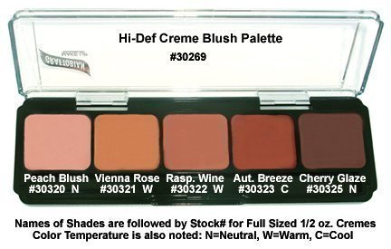 Graftobian - Palette Blush Crème 30269 (5 Compartiments)