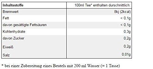 Teekanne-frio-Limette-Minze-18-Teebeutel-10er-Pack