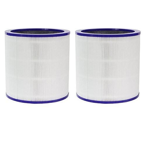Spares2go 360° vetro filtro HEPA per aspirapolvere Dyson torre Pure Cool Link purificatore d' aria (confezione da 2)