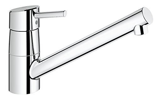 Grohe Concetto Starlight 32660001