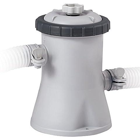 Intex 28602 Filtre Epurateur à Cartouche Gris/Noir 17,5 x 14 x 21 cm