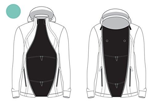 Jackenerweiterung - Verwandeln Sie ihre eigene Jacke oder Mantel in eine Mutterschafts oder Babyjacke Einzel Vislon YKK 5VS (mit einem Schieber)