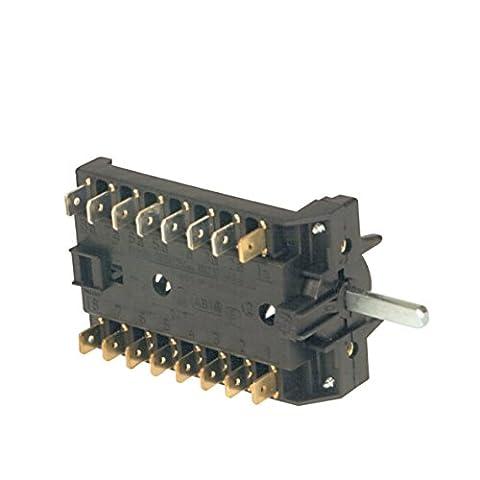 Backofenschalter B&S 3075/2 Herd