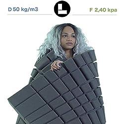 LANGEL SYSTEM - ESPUMA AIR FLOW D-50 kg/m3 - firmeza 2,40 kpa. espuma alta densidad con aceite de soja para colchón y topper. Añade nuestras fundas. (140 x 190 x 6cm)