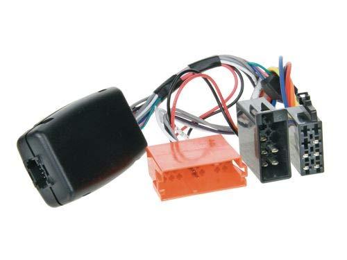 Lenkrad-Interface Citroen Jumper, Fiat Ducato, Peugeot Boxer --> ZENEC ( 42-1444-401 ) Autoradio Interface