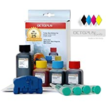 Reseteador de cartuchos de tinta con tinta-repuestos para Brother LC-223, LC-225, LC-227, LC-229 cartuchos de tinta, vacíos