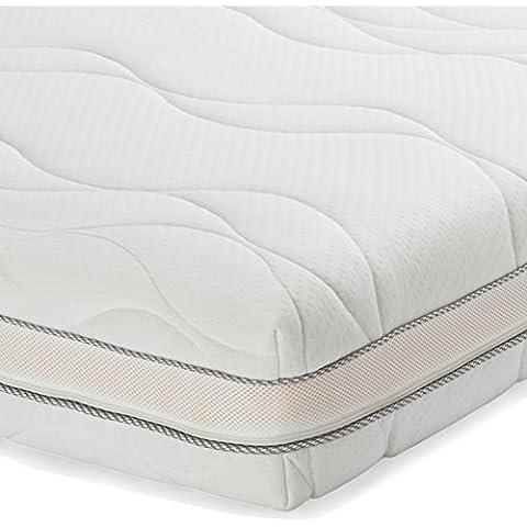 AmazonBasics - Colchón extra confort de espuma viscoelástica de 7 zonas, 90 x 200 cm