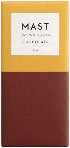 mast-brothers-brown-sugar-60-milk-chocolate-bar