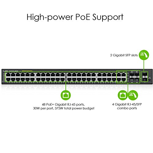 Cheap Zyxel 48-Port Gigabit Ethernet Smart Managed PoE+ Switch with 375 Watt Budget, 4 Gigabit Combo Ports and 2 SFP Ports [GS1920-48HP-GB0101F] Special