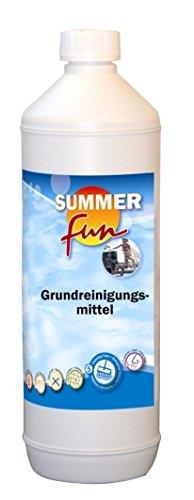 Summer Fun 401197