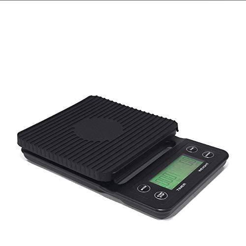 Modelo: Balanza electrónica multifunción.Rango de pesaje: 3KGDimensiones: 19 * 13.1 * 2.7CMMétodo de medición: electrónicoModo de fuente de alimentación: bateríaConversión unitaria: g / oz / lb / mlFunción: función de pelado, cuenta regresiva, reloj ...