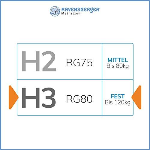 Ravensberger 7-Zonen NATUR Latexmatratze LATEXCO 85% Natur H3 - 4