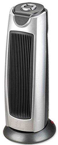 Keramik Heizlüfter | Heizstrahler | Oszillierend | 3 Stufen (kalt,warm,heiß) | Überhitzungsschutz | 1000/2000 Watt | Umkippsicherung