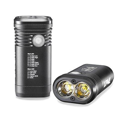 Lupine Piko TL Max Lampe de Poche 1500 LM