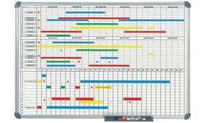 maul-tableau-de-planing-mensuel-annuell900xp600mm